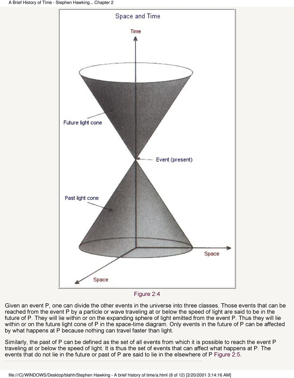 They will lie within or on the expanding sphere of light emitted from the event P. Thus they will lie within or on the future light cone of P in the space-time diagram.