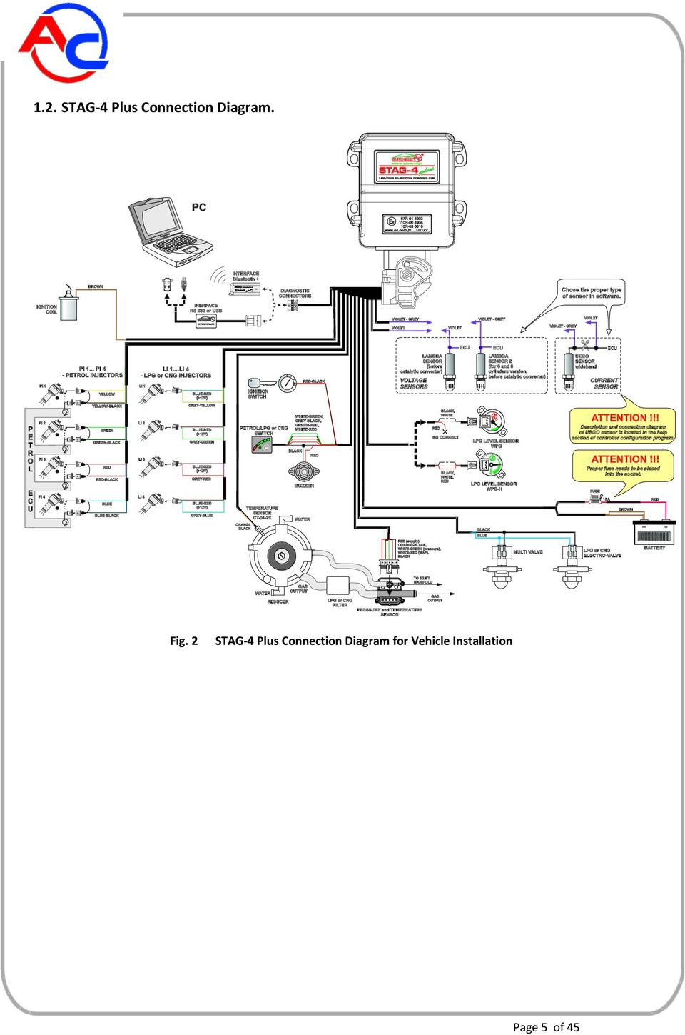wiring diagram besides skyjack scissor lift on club car