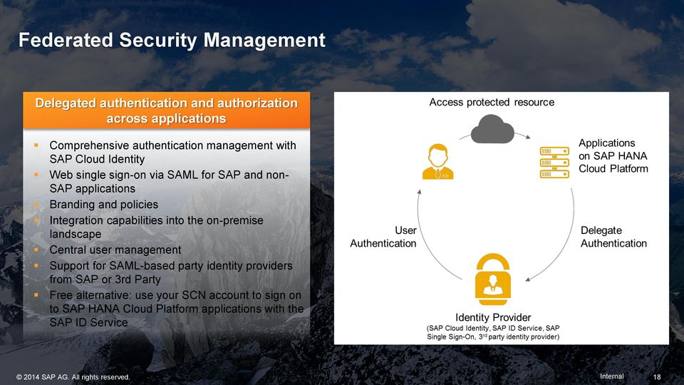 SAML-based party identity providers from SAP or 3rd Party Free alternative: use your SCN account to sign on to SAP HANA Cloud Platform applications with the SAP ID