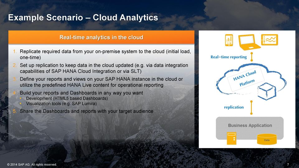 Define your reports and views on your SAP HANA instance in the cloud or utilize the predefined HANA Live content for operational reporting 4.