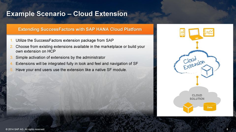 Choose from existing extensions available in the marketplace or build your own extension on HCP 3.