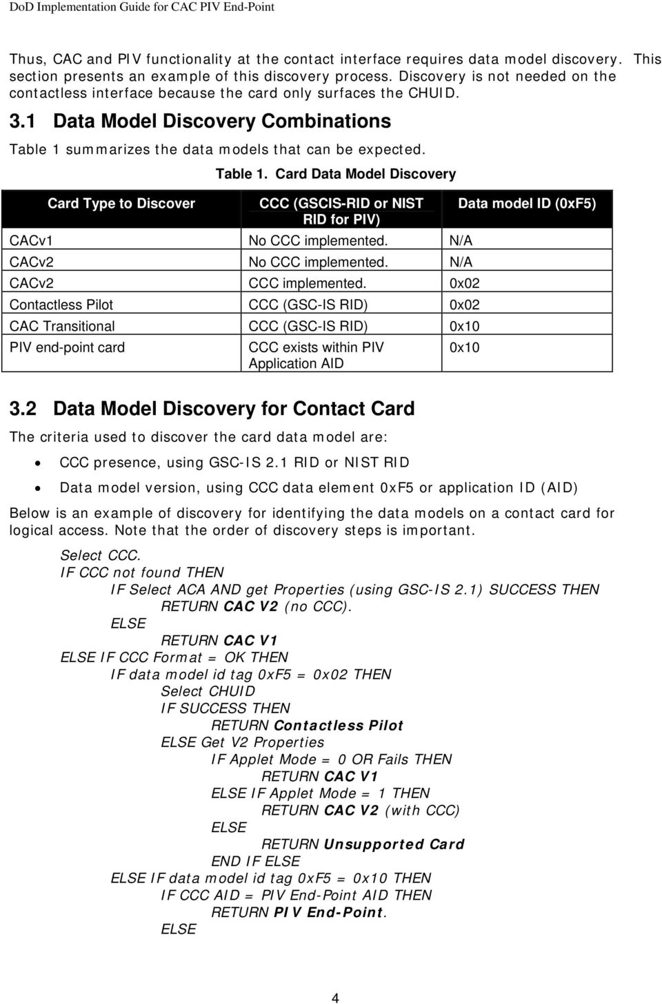 summarizes the data models that can be expected. Table 1. Card Data Model Discovery Card Type to Discover CCC (GSCIS-RID or NIST RID for PIV) Data model ID (0xF5) CACv1 No CCC implemented.