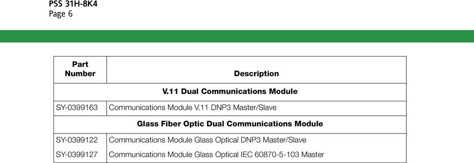 11 DNP3 Master/Slave Glass Fiber Optic Dual Communications Module