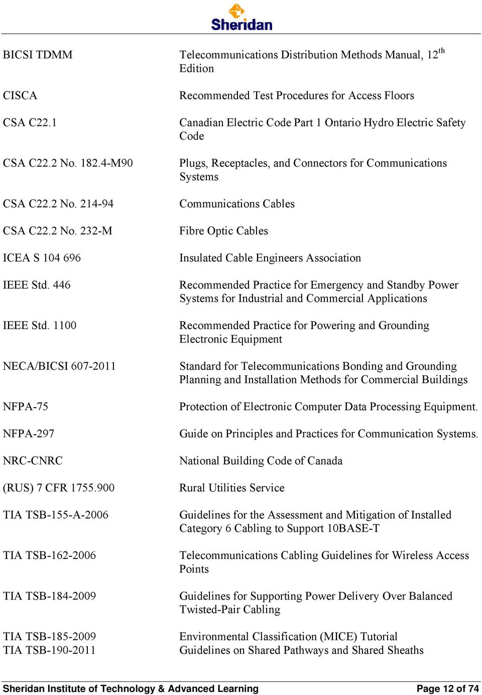 Canadian Electric Code Part 1 Ontario Hydro Electric Safety Code Plugs, Receptacles, and Connectors for Communications Systems Communications Cables Fibre Optic Cables Insulated Cable Engineers