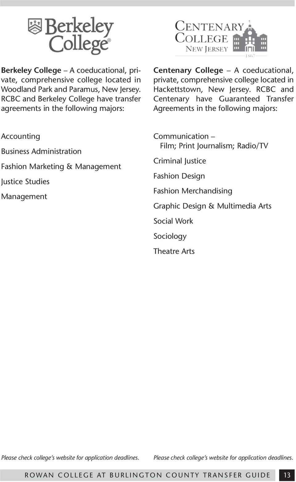 RCBC and Centenary have Guaranteed Transfer Agreements in the following majors: Accounting Business Administration Fashion Marketing & Management Justice Studies Management