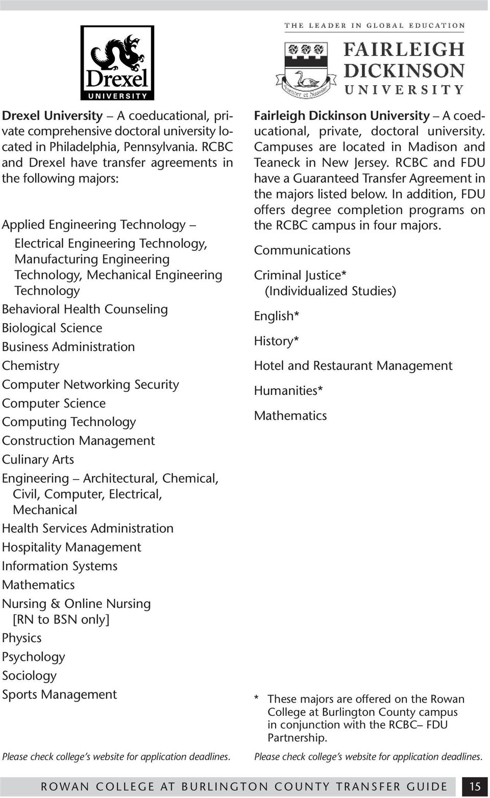 Technology Behavioral Health Counseling Biological Science Business Administration Chemistry Computer Networking Security Computer Science Computing Technology Construction Management Culinary Arts