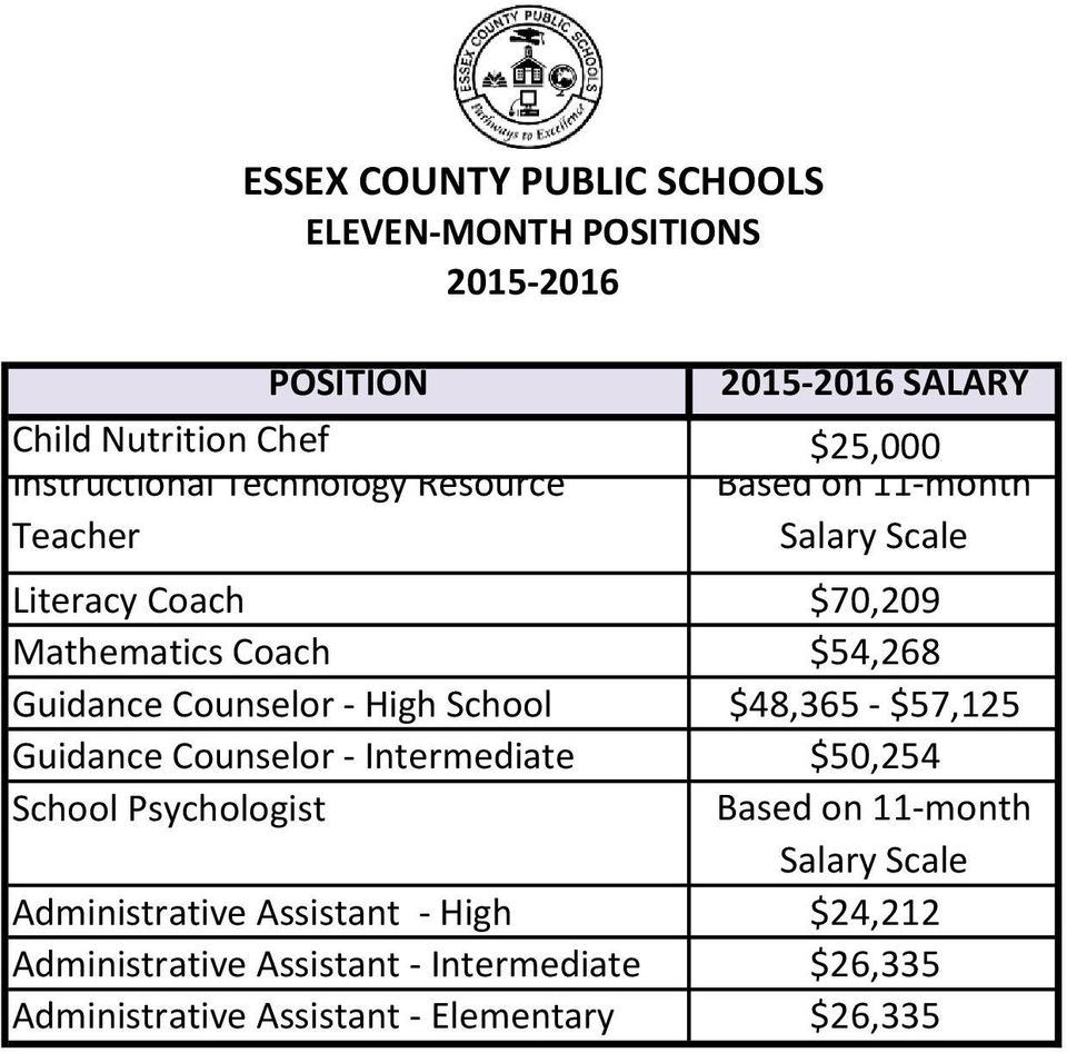 $48,365 - $57,125 Guidance Counselor - Intermediate $50,254 School Psychologist Based on 11-month Salary Scale