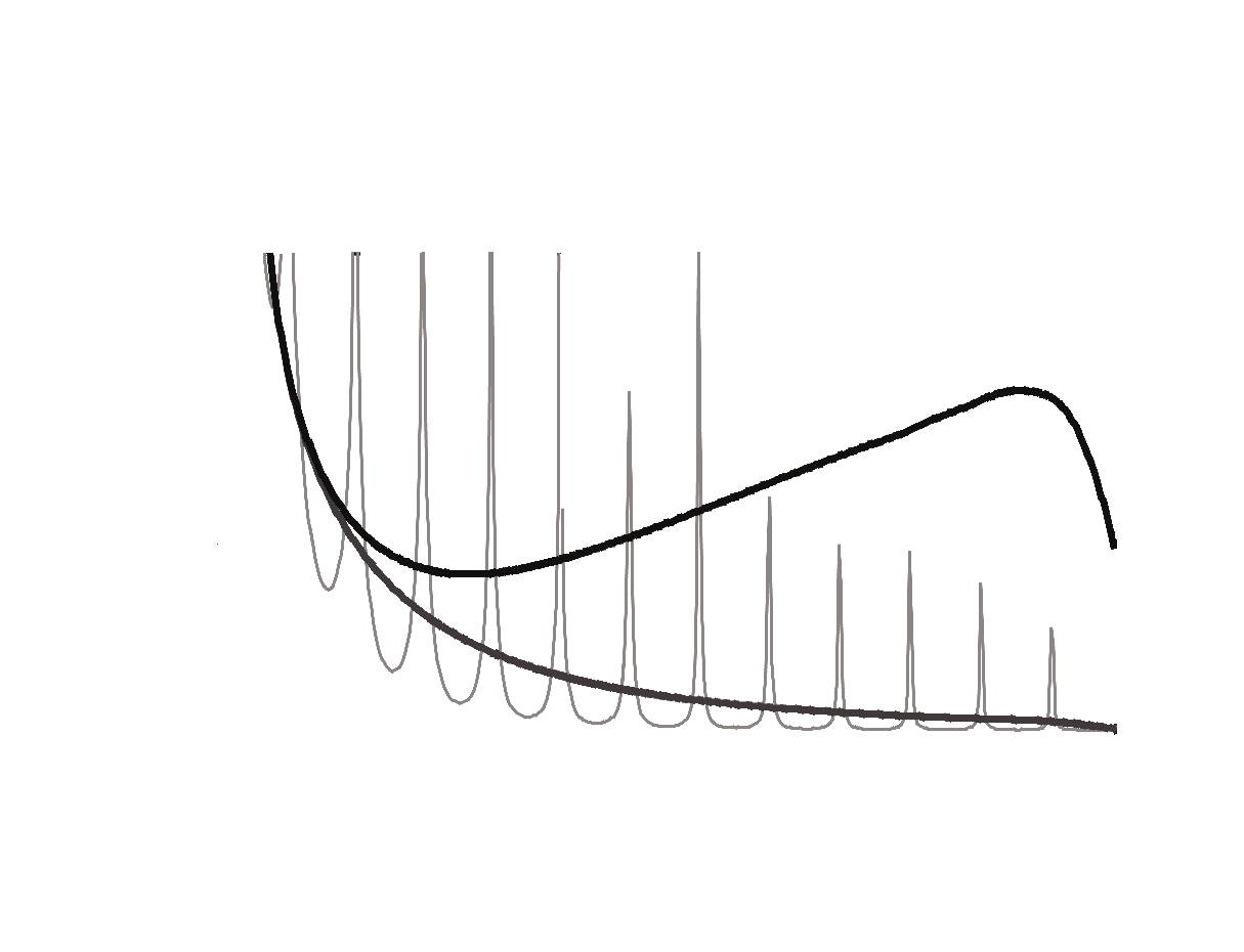 6.3 Gating the second discontinuity Figure 18 looks at what happens when the gate is applied to the second discontinuity. In this example, the time-gated response is quite different.