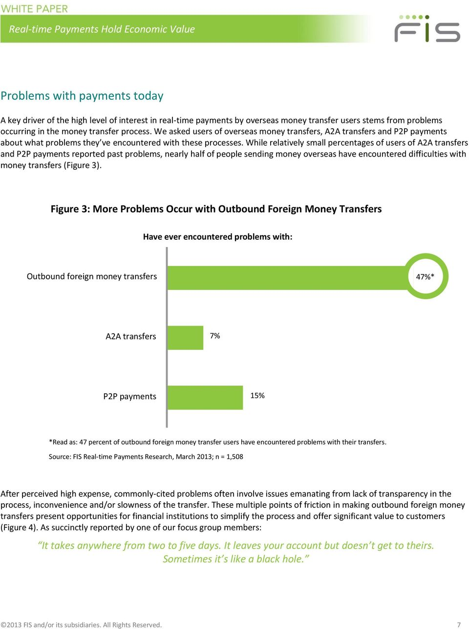 While relatively small percentages of users of A2A transfers and P2P payments reported past problems, nearly half of people sending money overseas have encountered difficulties with money transfers