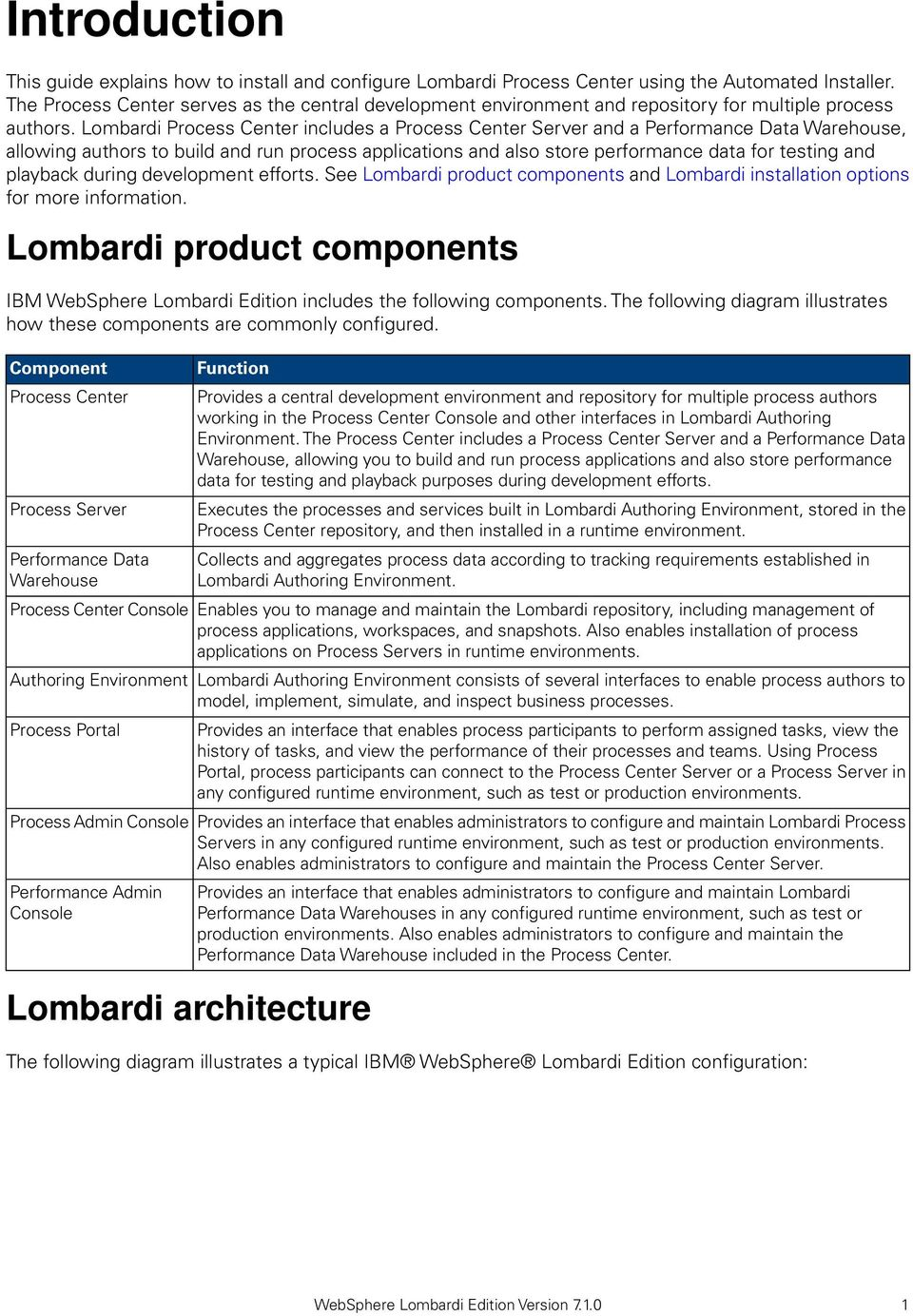 Lombardi Process Center includes a Process Center Server and a Performance Data Warehouse, allowing authors to build and run process applications and also store performance data for testing and