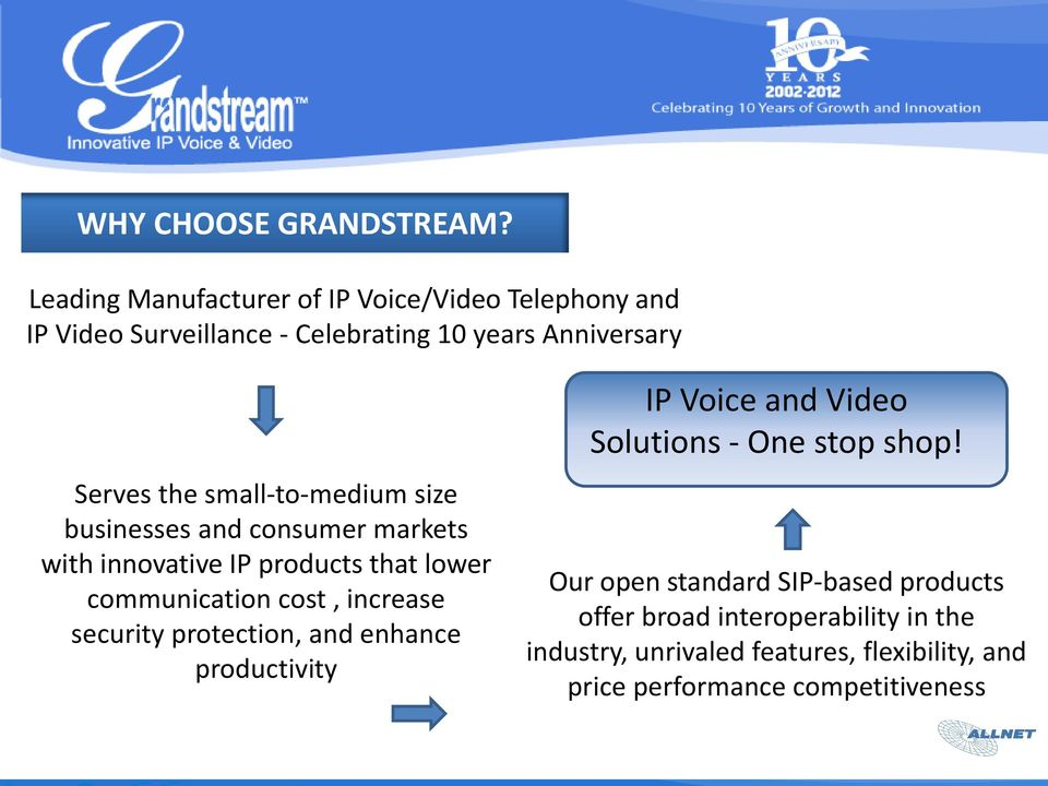small-to-medium size businesses and consumer markets with innovative IP products that lower communication cost, increase