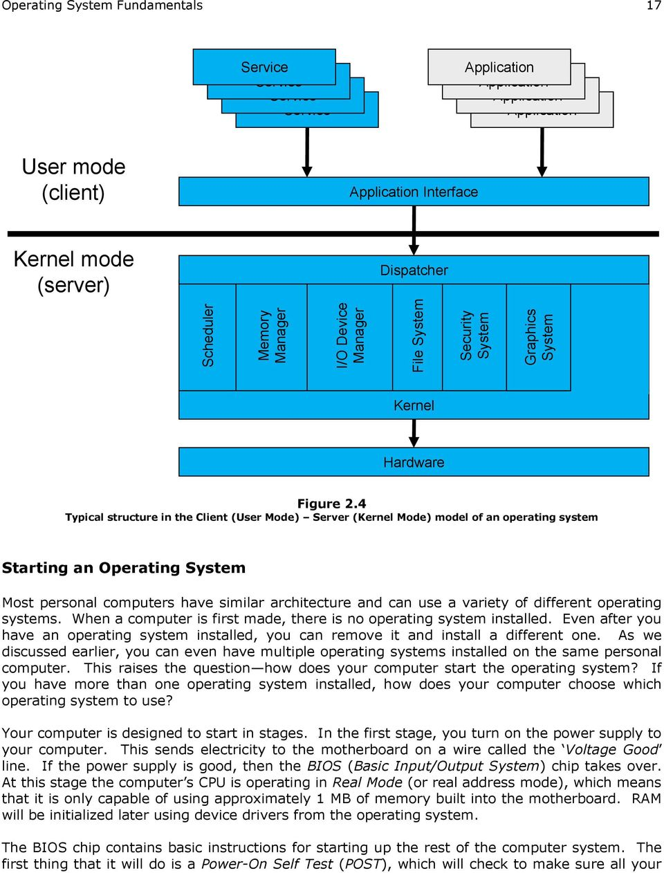 4 Typical structure in the Client (User Mode) Server (Kernel Mode) model of an operating system Starting an Operating System Most personal computers have similar architecture and can use a variety of