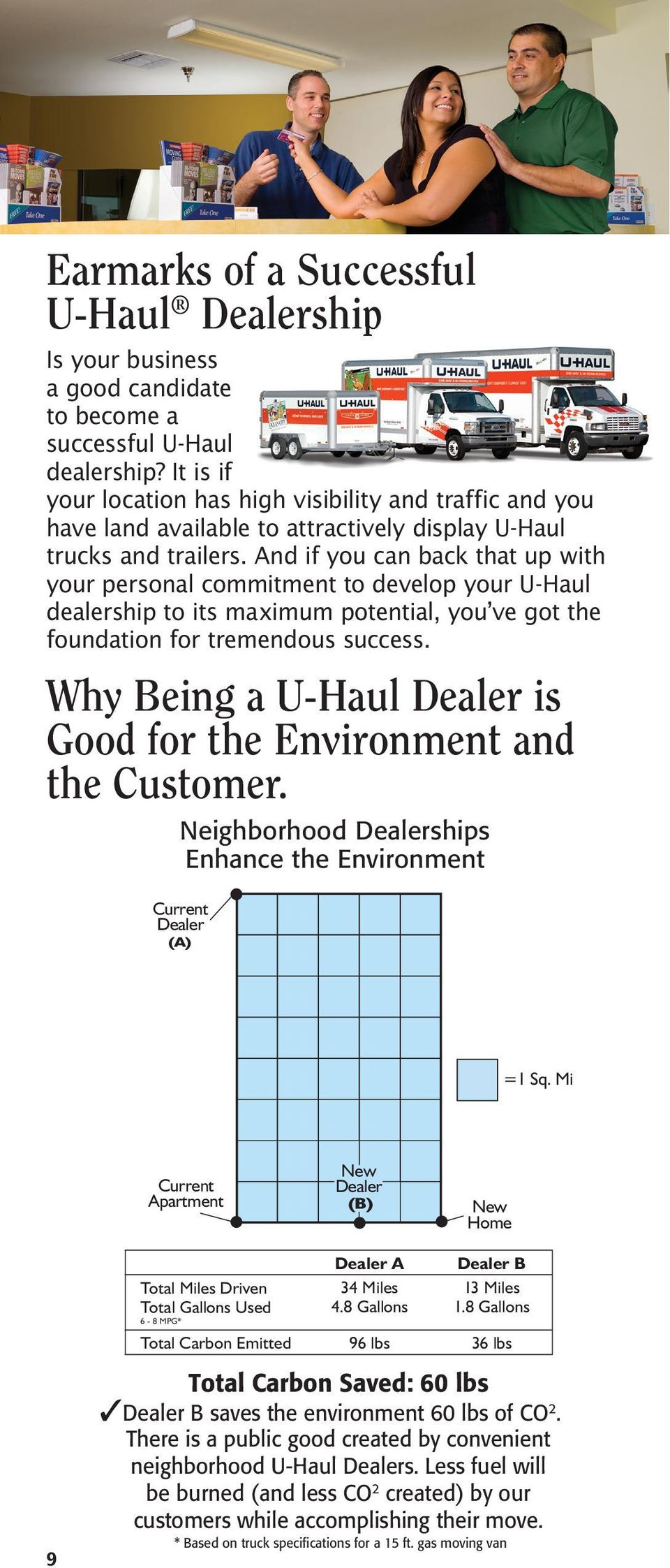 And if you can back that up with your personal commitment to develop your U-Haul dealership to its maximum potential, you ve got the foundation for tremendous success.