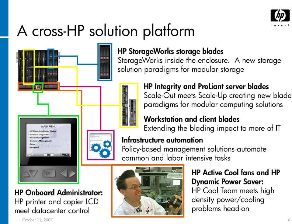 A new storage solution paradigms for modular storage HP Integrity and ProLiant server blades Scale-Out meets Scale-Up creating new blade paradigms for modular