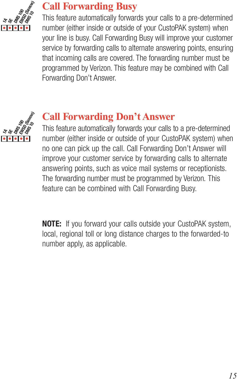 The forwarding number must be programmed by Verizon. This feature may be combined with Call Forwarding Don t Answer.