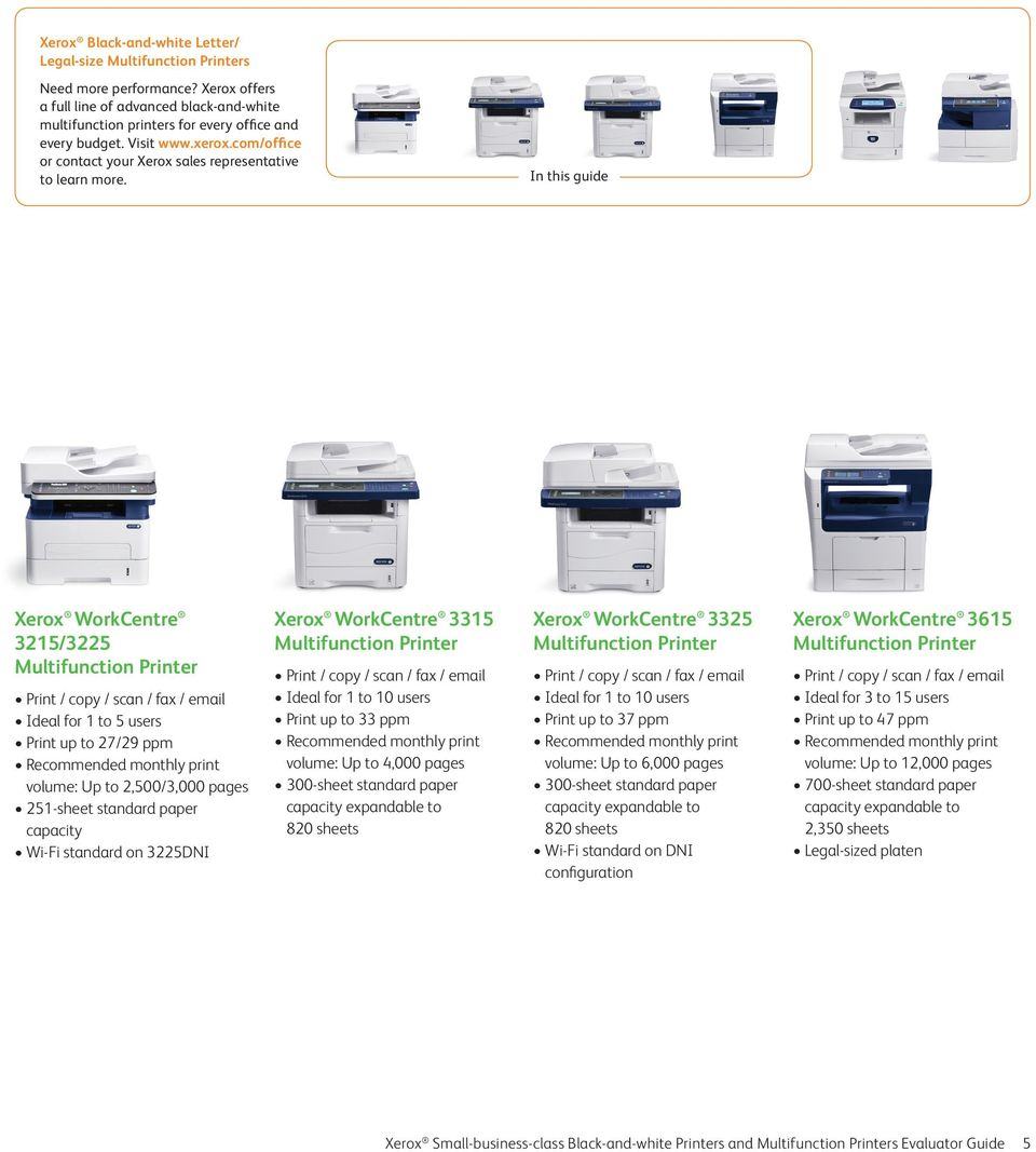 In this guide 3215/3225 Multifunction Printer Print / copy / scan / fax / email Ideal for 1 to 5 users Print up to 27/29 ppm Recommended monthly print volume: Up to 2,500/3,000 pages 251-sheet