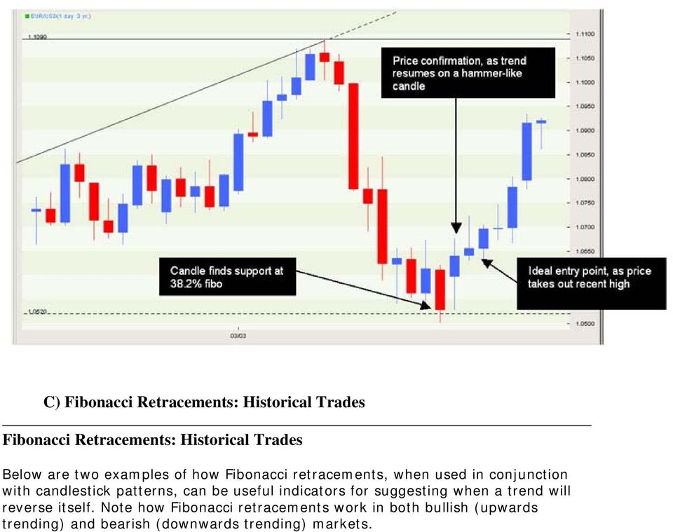 patterns, can be useful indicators for suggesting when a trend will reverse itself.