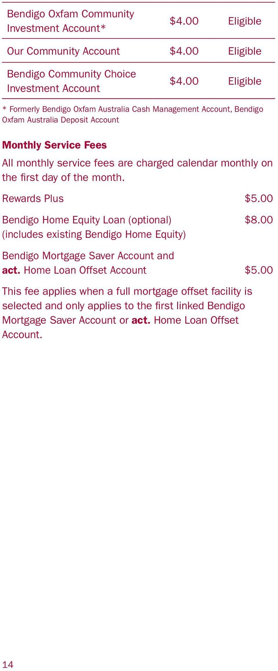 calendar monthly on the first day of the month. Rewards Plus $5.00 Bendigo Home Equity Loan (optional) $8.