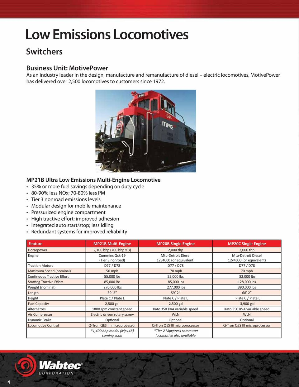 MP21B Ultra Low Emissions Multi-Engine Locomotive 35% or more fuel savings depending on duty cycle 80-90% less NOx; 70-80% less PM Tier 3 nonroad emissions levels Modular design for mobile