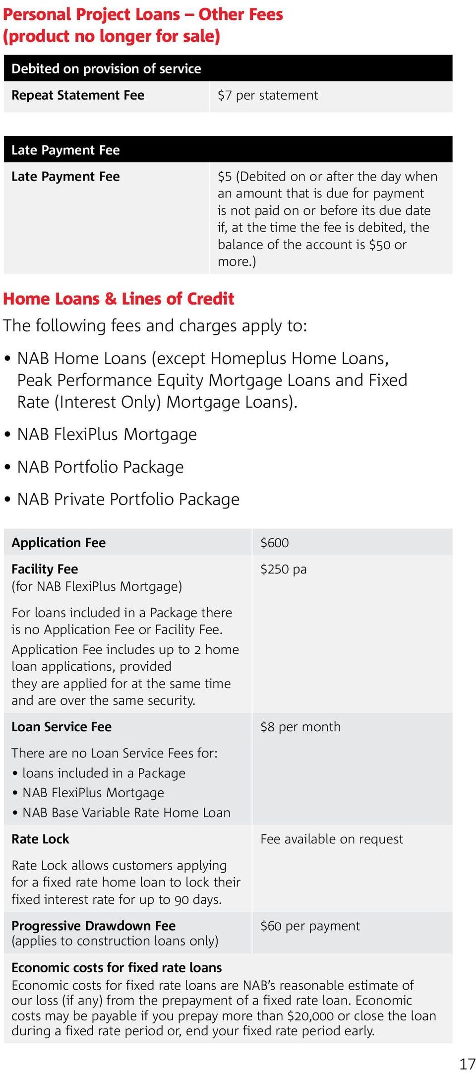 ) Home Loans & Lines of Credit The following fees and charges apply to: NAB Home Loans (except Homeplus Home Loans, Peak Performance Equity Mortgage Loans and Fixed Rate (Interest Only) Mortgage