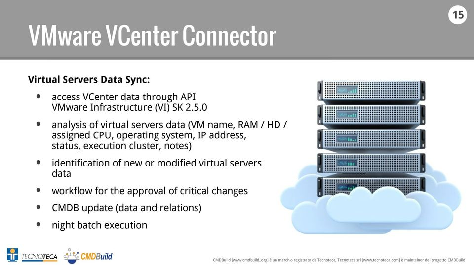 0 analysis of virtual servers data (VM name, RAM / HD / assigned CPU, operating system, IP address,