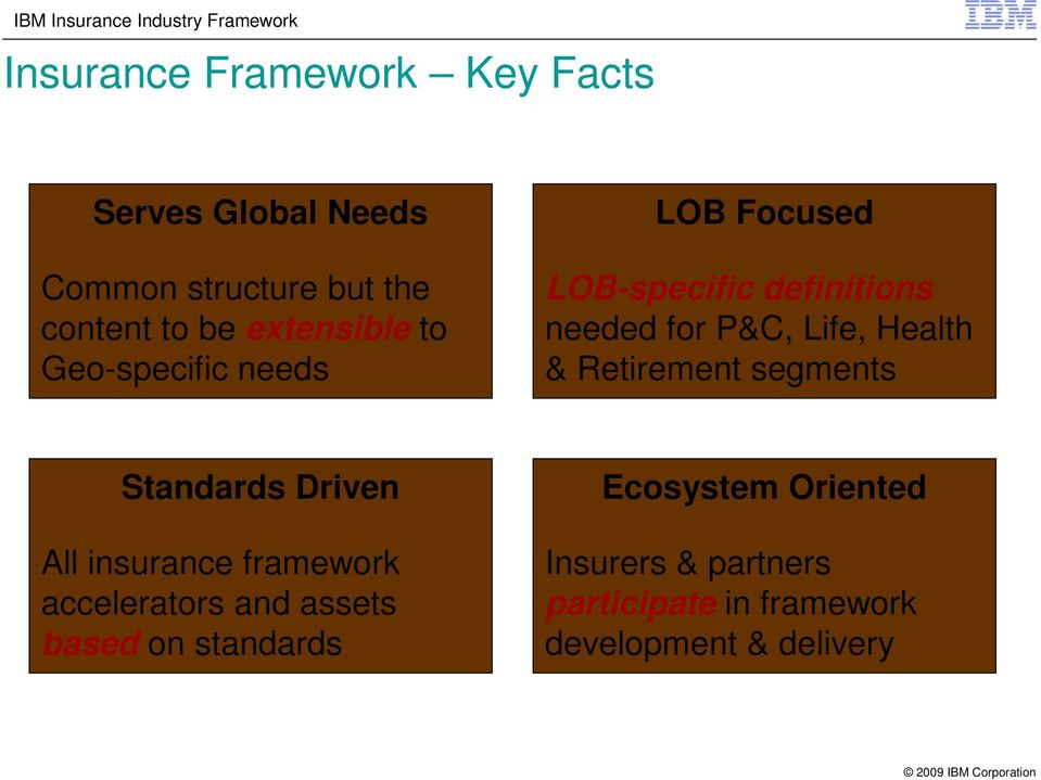 Health & Retirement segments Standards Driven All insurance framework accelerators and assets