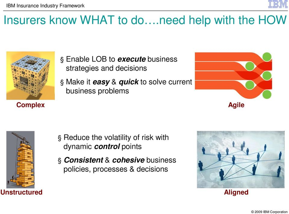 Make it easy & quick to solve current business problems Complex Agile Reduce