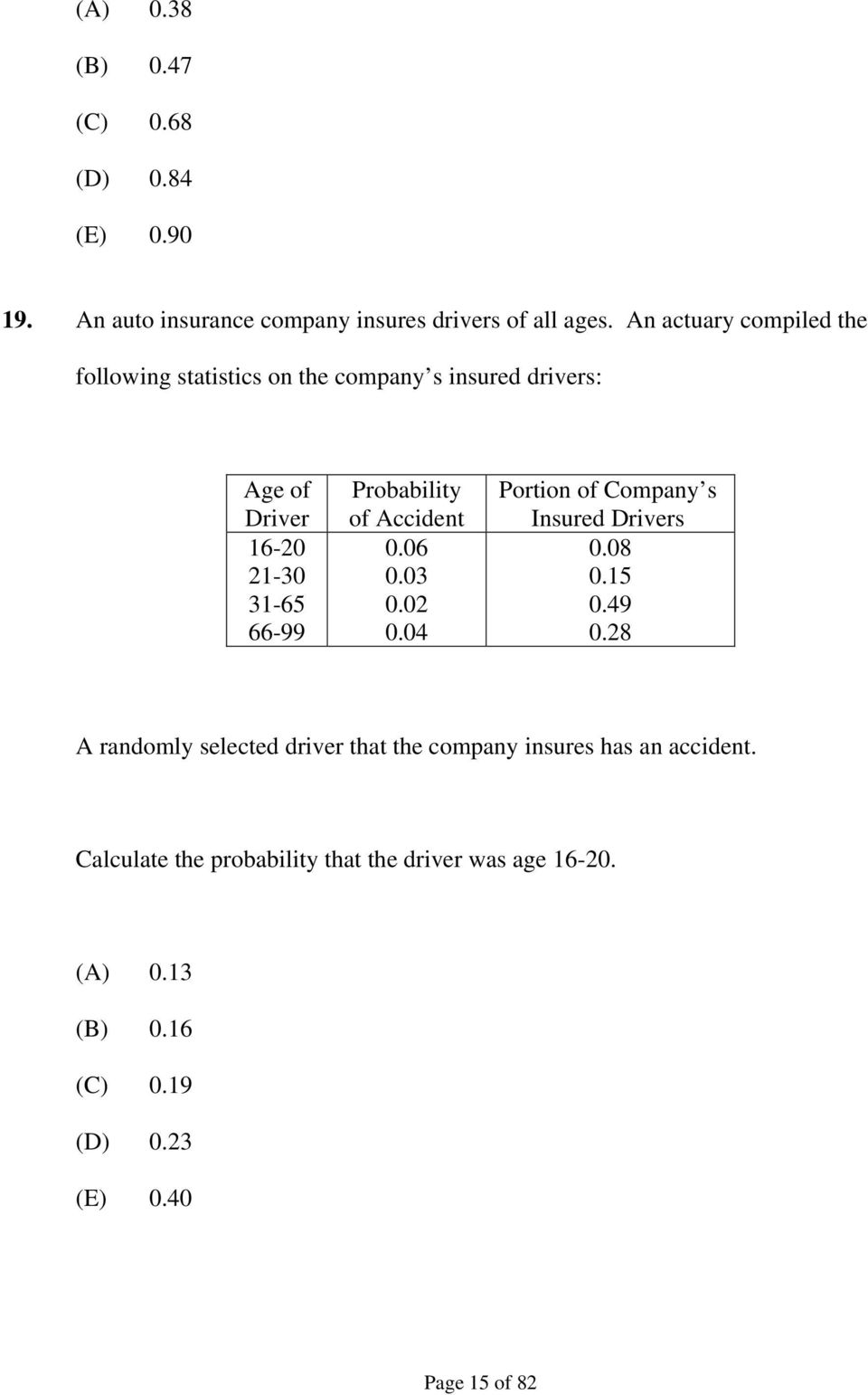 Probability of Accident 0.06 0.03 0.0 0.04 Portion of Company s Insured Drivers 0.08 0.5 0.49 0.