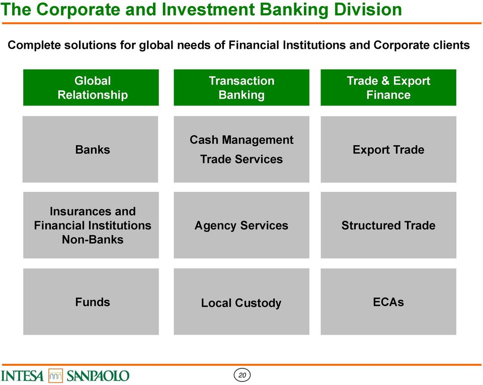 Trade & Export Finance Banks Cash Management Trade Services Export Trade Insurances and