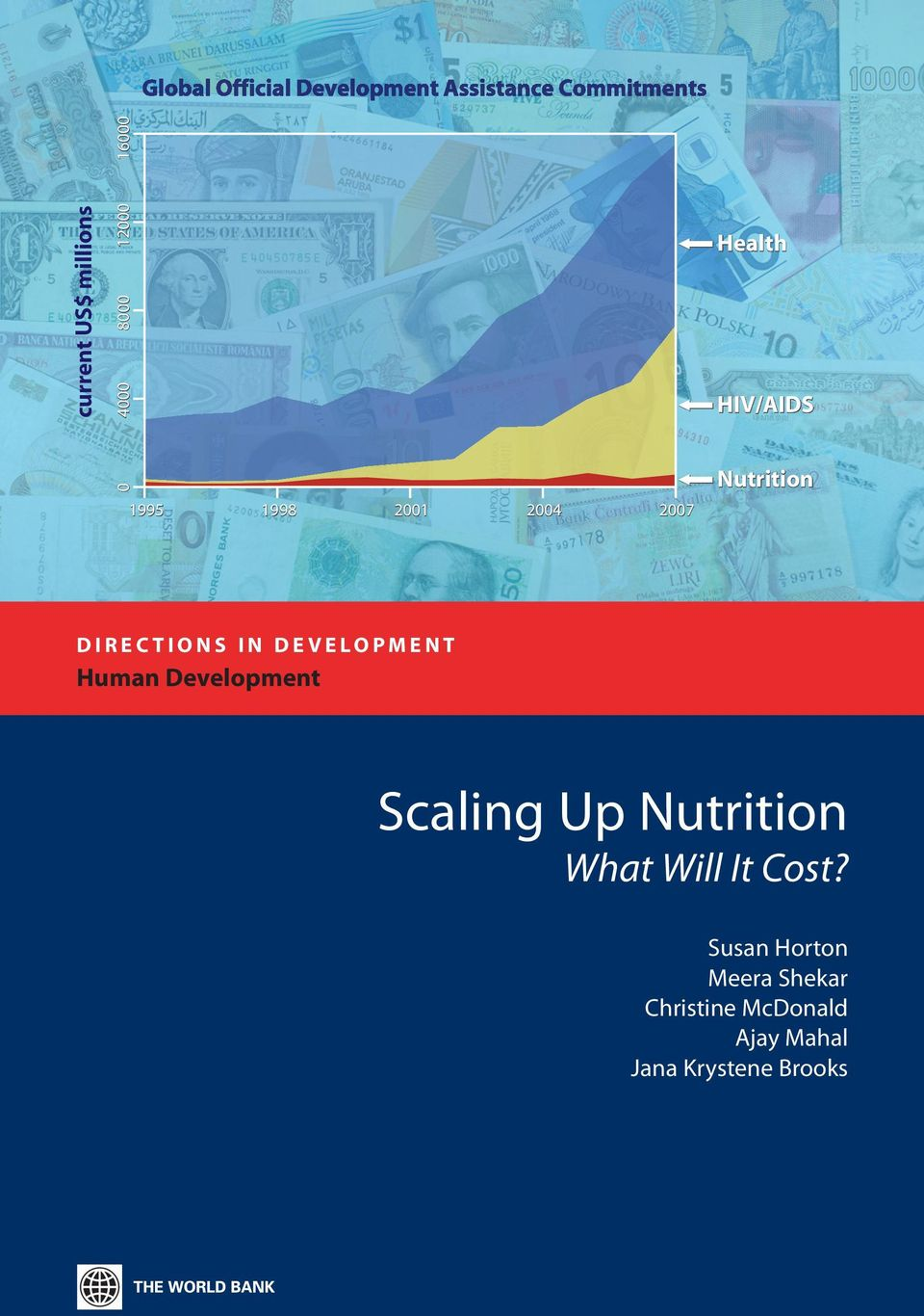 Human Development Scaling Up Nutrition What Will It Cost?
