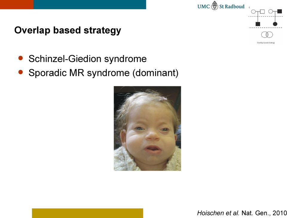 Sporadic MR syndrome