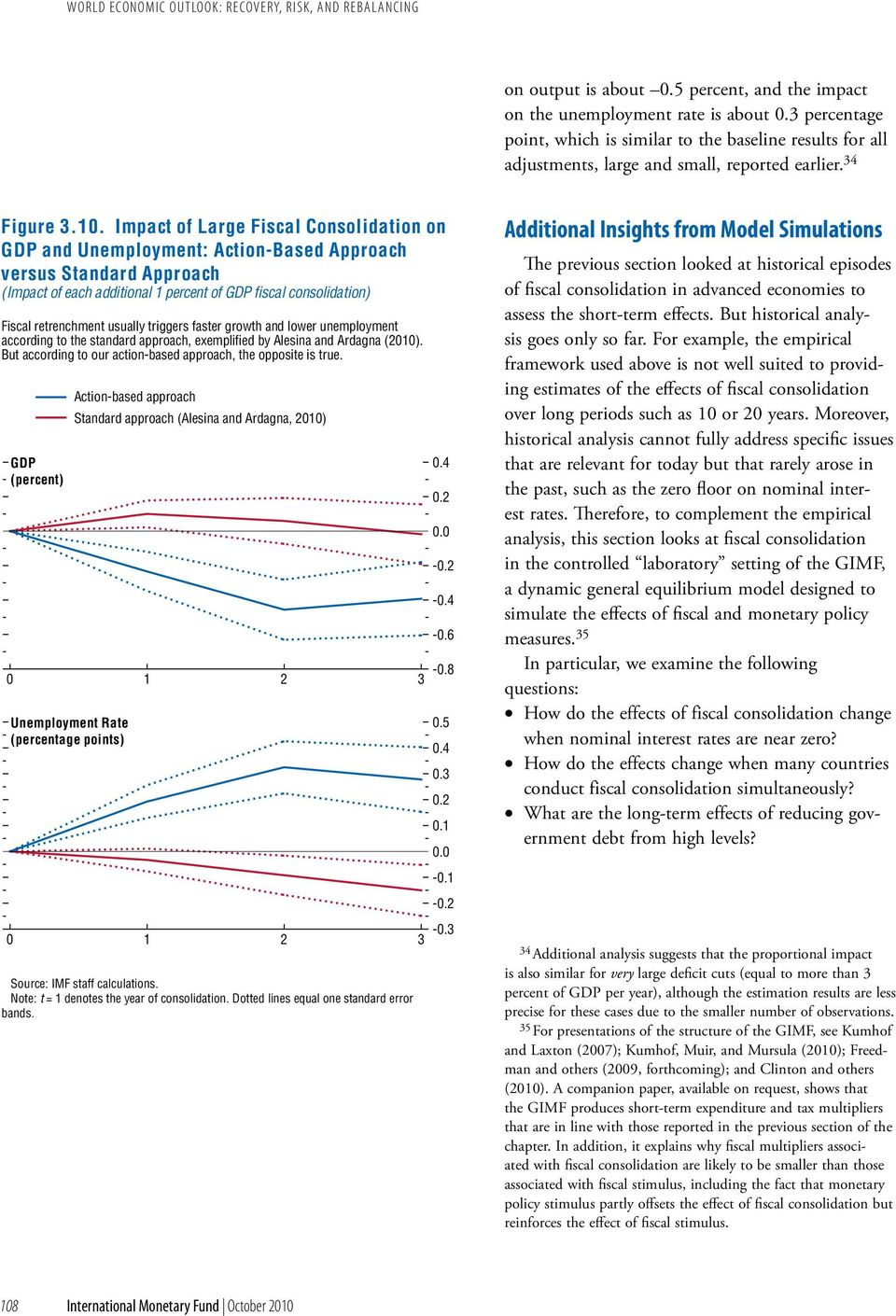 Impact of Large Fiscal Consolidation on GDP and Unemployment: Action-Based Approach versus Standard Approach (Impact of each additional 1 percent of GDP fiscal consolidation) Fiscal retrenchment