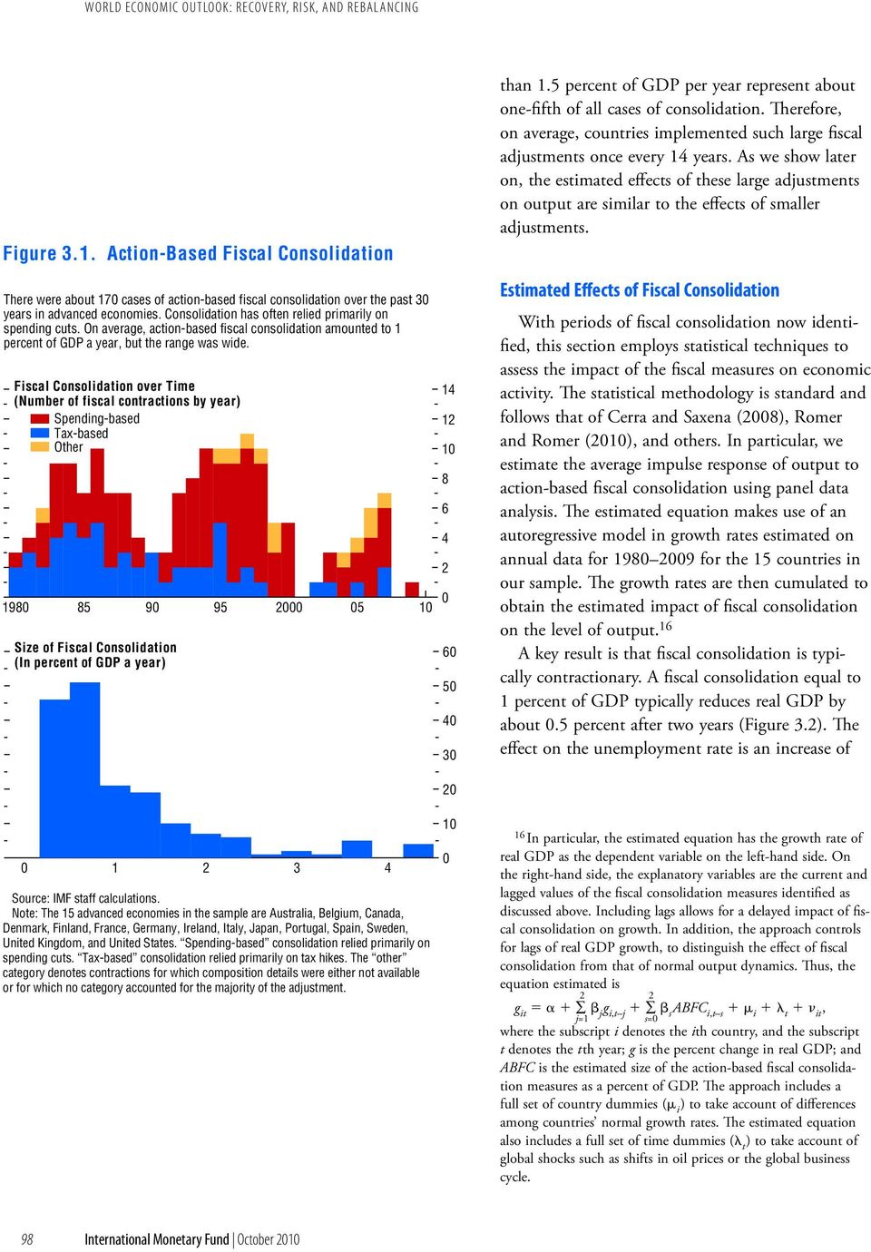 On average, action-based fiscal consolidation amounted to 1 percent of GDP a year, but the range was wide.