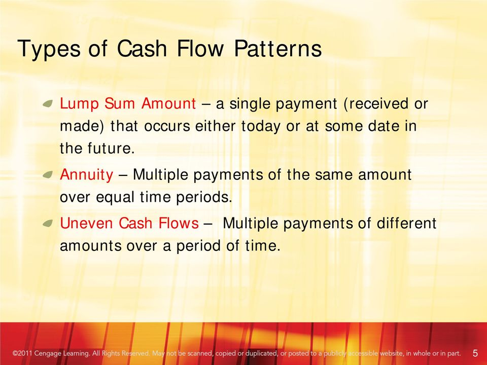 Annuity Multiple payments of the same amount over equal time periods.