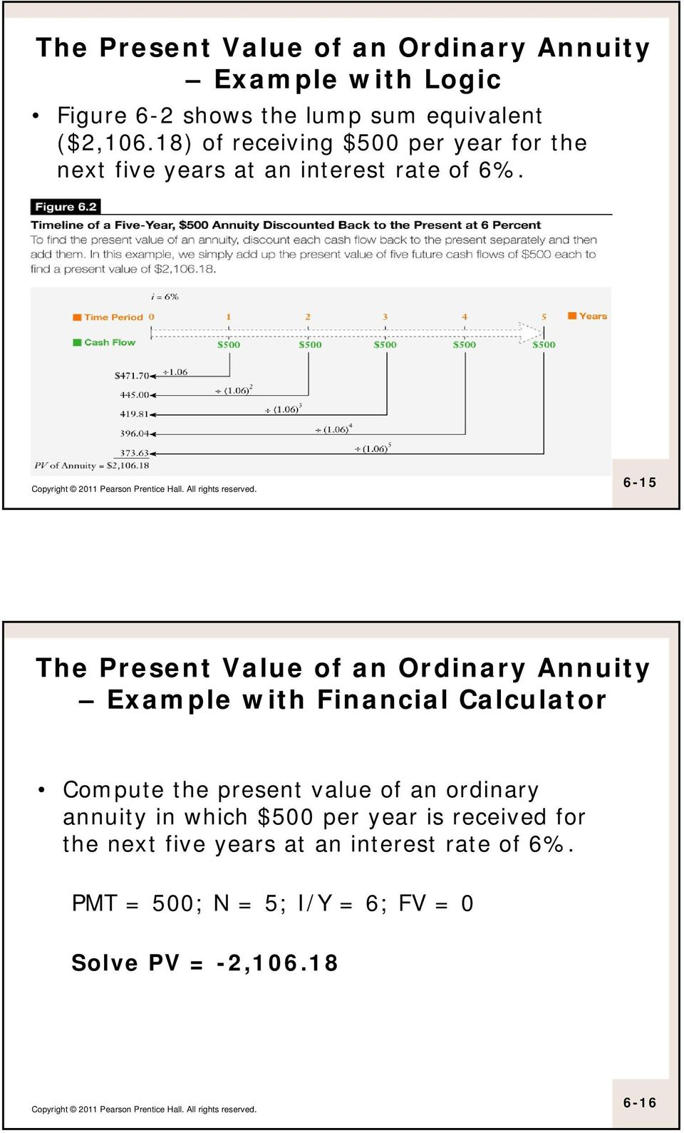 6-15 The Present Value of an Ordinary Annuity Example with Financial Calculator Compute the present value of an