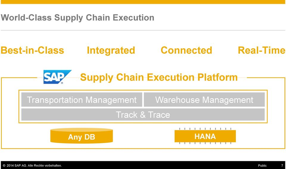 Platform Transportation Management Warehouse Management