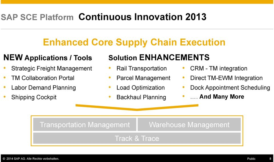 Transportation Parcel Management Load Optimization Backhaul Planning CRM - TM integration Direct TM-EWM Integration Dock