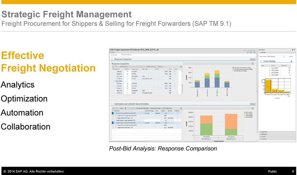 1) Effective Freight Negotiation Analytics Optimization Automation