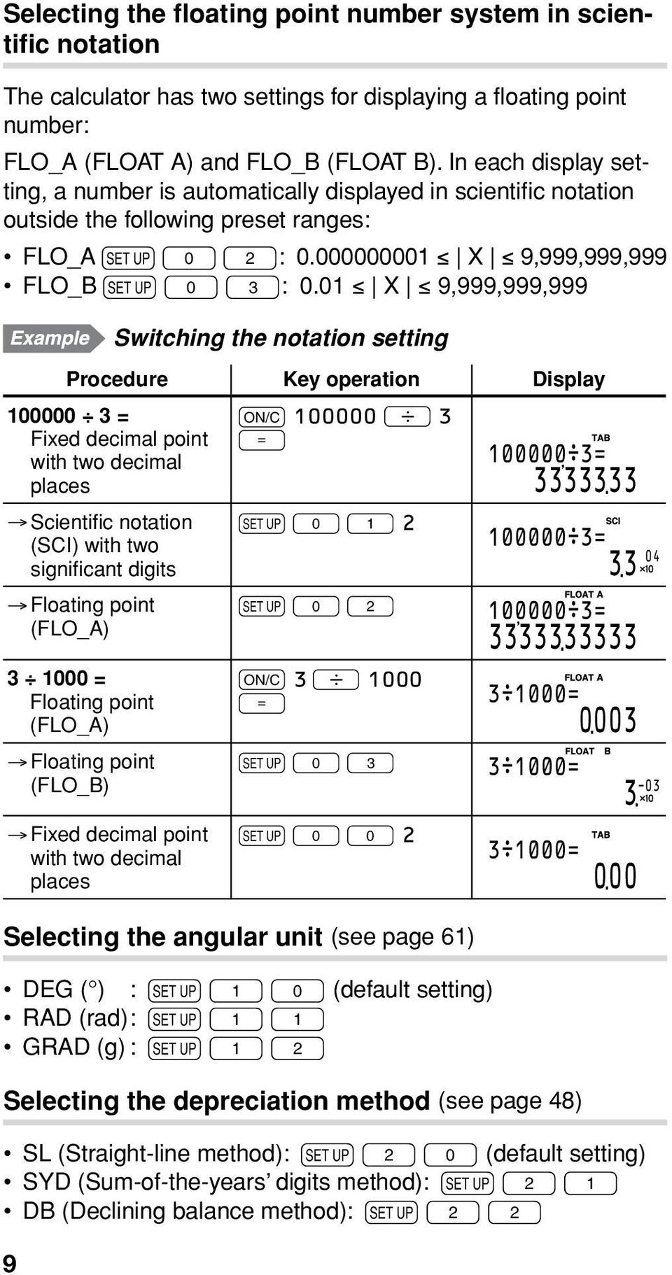 01 X 9,999,999,999 9 Switching the notation setting Procedure Key operation Display 100 3 = Fixed decimal point with two decimal places Scientifi c notation (SCI) with two signifi cant digits