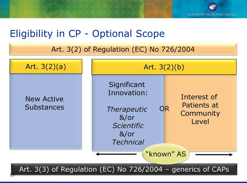 3(2)(a) New Active Substances Significant Innovation: Therapeutic &/or