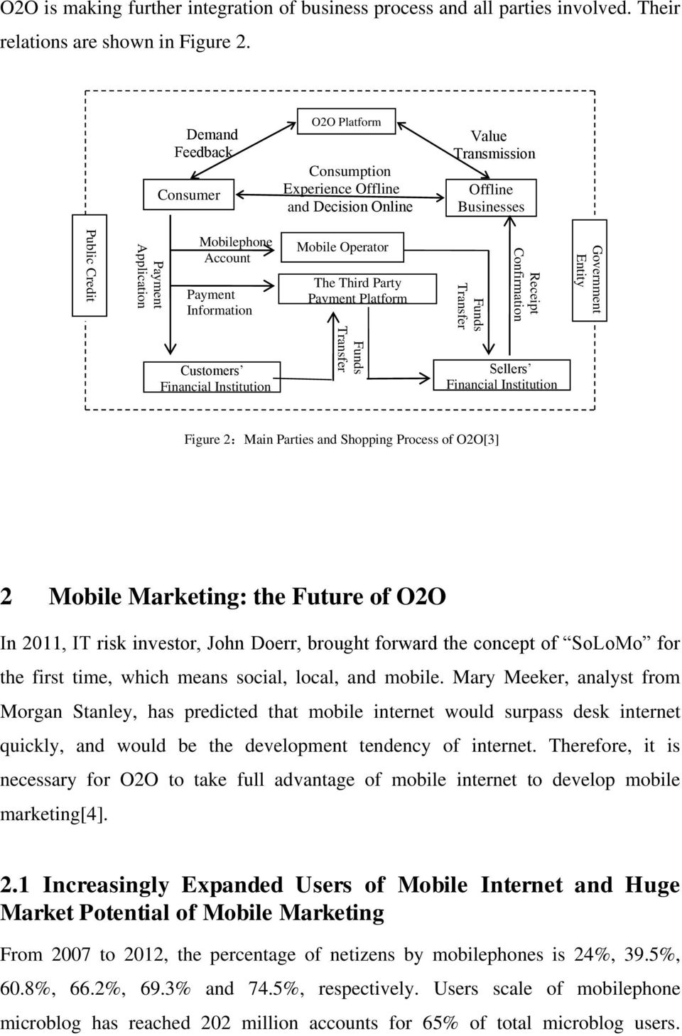 Demand Feedback Consumer O2O Platform Consumption Experience Offline and Decision Online Value Transmission Offline Businesses Mobilephone Account Payment Information Mobile Operator The Third Party