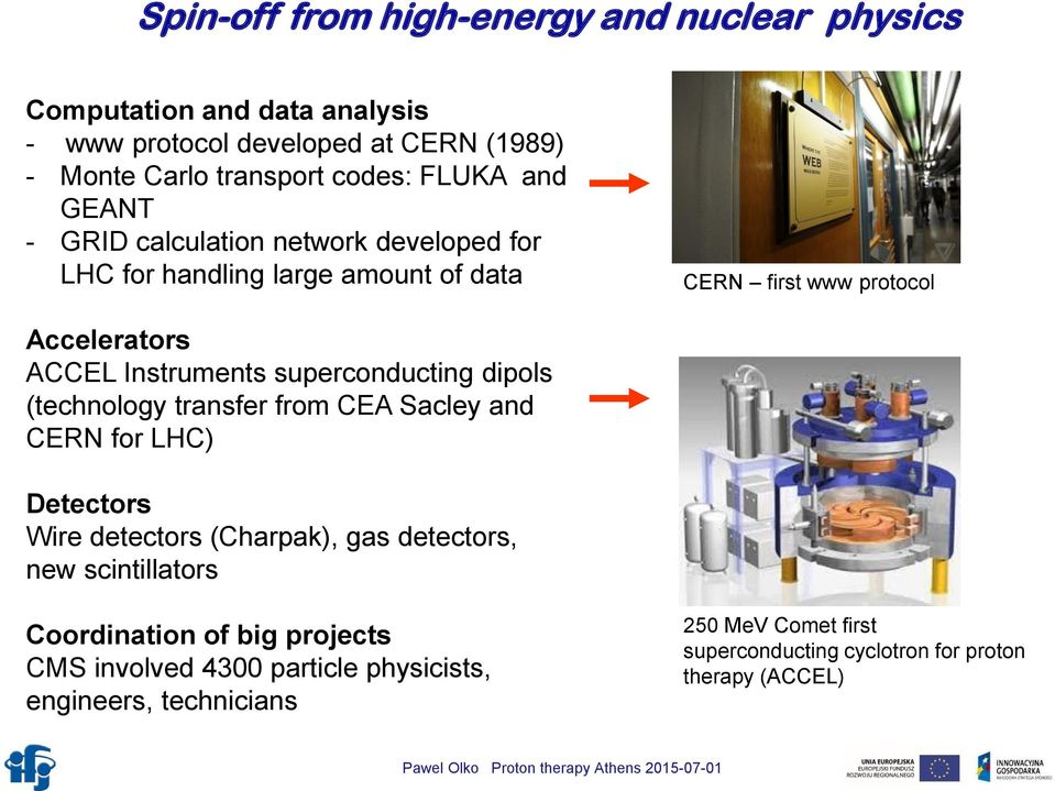 superconducting dipols (technology transfer from CEA Sacley and CERN for LHC) Detectors Wire detectors (Charpak), gas detectors, new scintillators