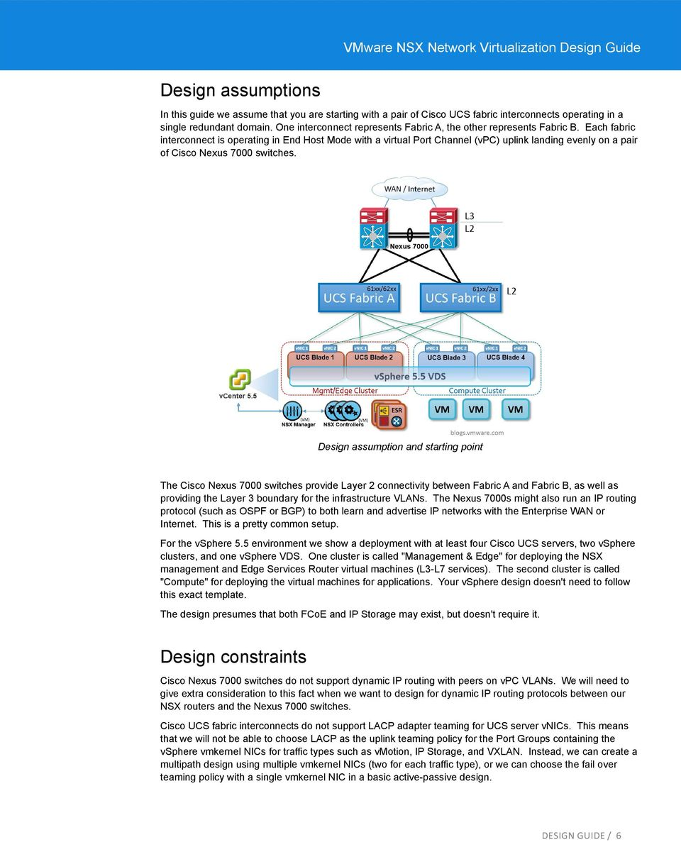 Seven Reasons Vmware Nsx Cisco Ucs And Nexus Are Orders – name