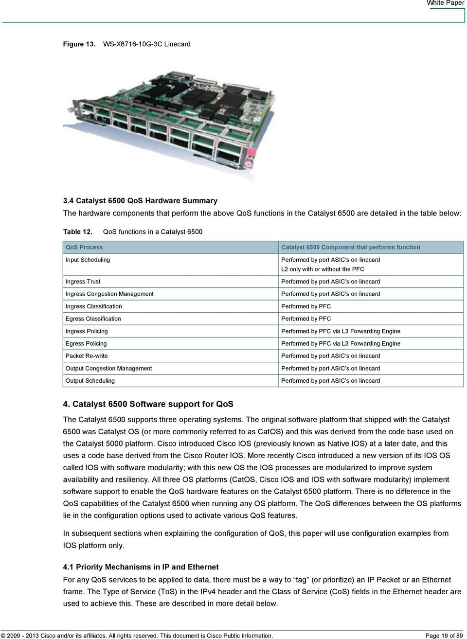Output Congestion Management Output Scheduling Catalyst 6500 Component that performs function Performed by port ASIC s on linecard L2 only with or without the PFC Performed by port ASIC s on linecard