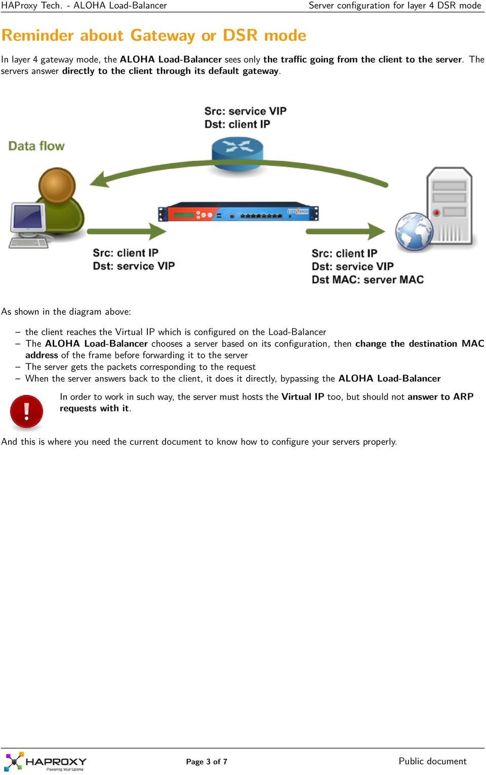 As shown in the diagram above: the client reaches the Virtual IP which is configured on the Load-Balancer The ALOHA Load-Balancer chooses a server based on its configuration, then change the