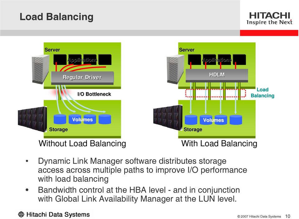 distributes storage access across multiple paths to improve I/O performance with load balancing