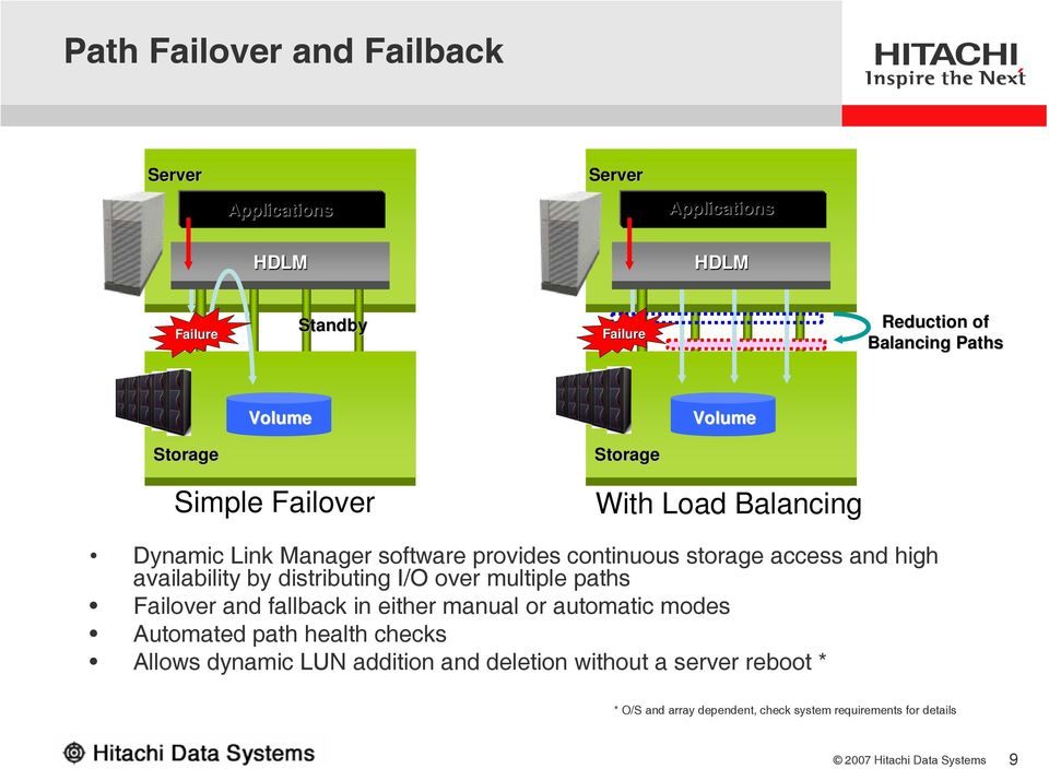 high availability by distributing I/O over multiple paths Failover and fallback in either manual or automatic modes Automated path