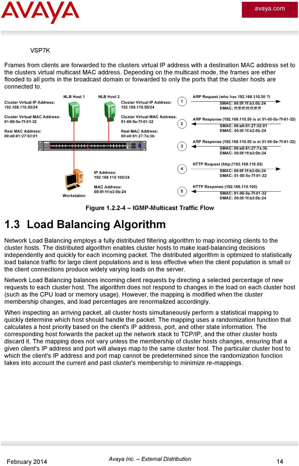 2-4 IGMP-Multicast Traffic Flow 1.3 Load Balancing Algorithm Network Load Balancing employs a fully distributed filtering algorithm to map incoming clients to the cluster hosts.