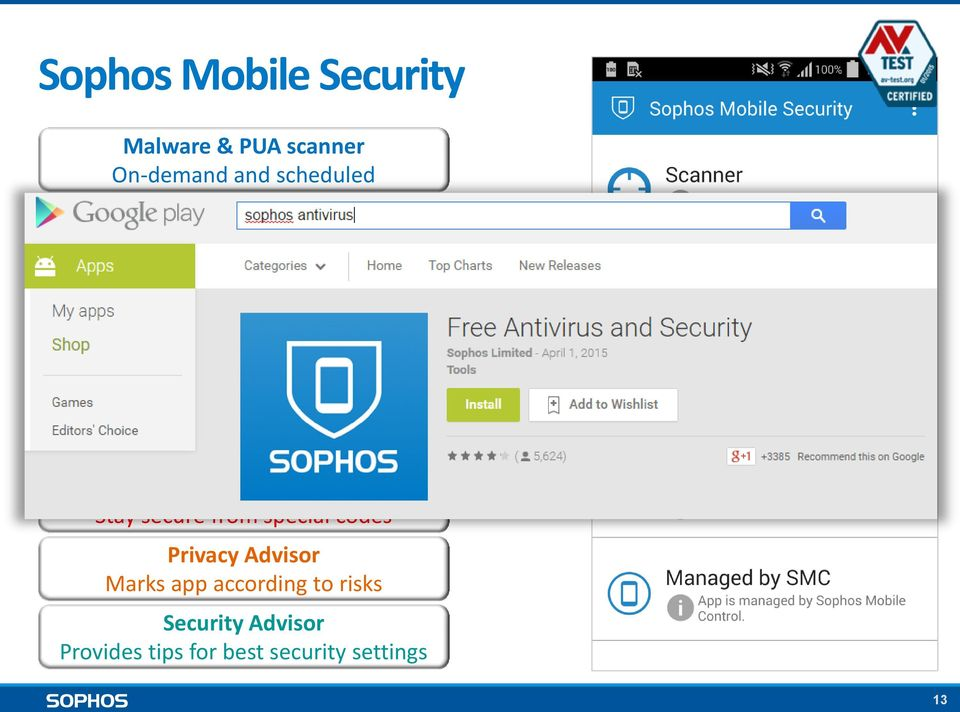 Web Security & Filtering No malicious or unwanted web pages App Protection Control access to selected apps