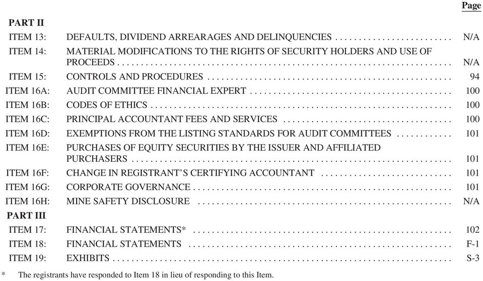 .. 100 ITEM 16D: EXEMPTIONS FROM THE LISTING STANDARDS FOR AUDIT COMMITTEES... 101 ITEM 16E: PURCHASES OF EQUITY SECURITIES BY THE ISSUER AND AFFILIATED PURCHASERS.